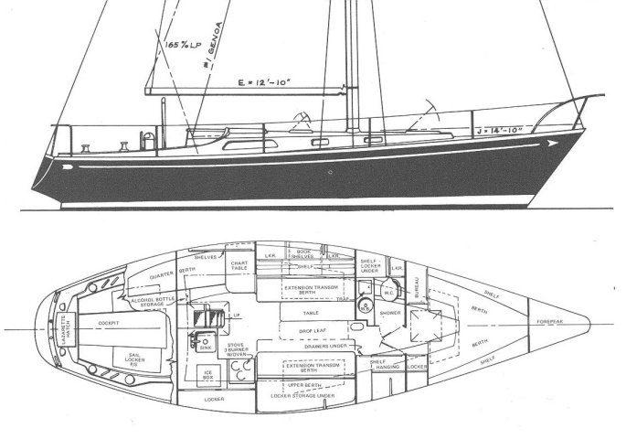 Pearson 36 Boom Tent Winter Boat Cover